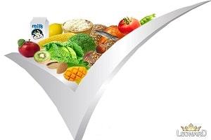 چگونه مواد غذایی آلوده می شوند؟